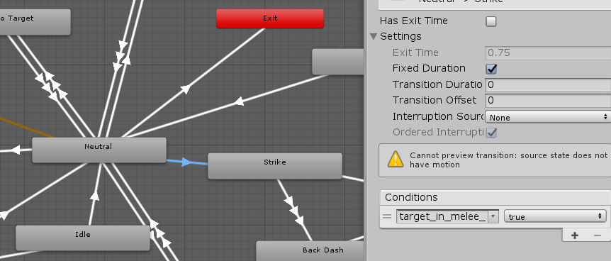 The transitions in the Unity Editor
